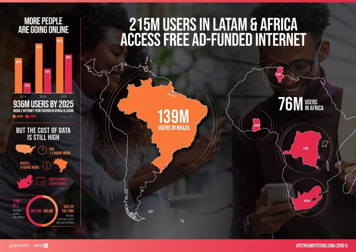 πρόσβαση στο διαδίκτυο κυριαρχία καλύτερες δωρεάν διαδικτυακές ιστοσελίδες γνωριμιών στην Ευρώπη
